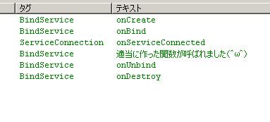 【Android】サービス(Service)を使ってバックグラウンド処理をする(2):サンプル実行結果ログ